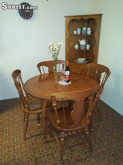 Image 9 furnished 2 bedroom Apartment for rent in South Island, Vancouver Islands