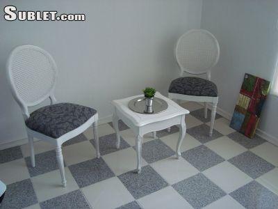 Image 3 furnished Studio bedroom Apartment for rent in Las Condes, Santiago City