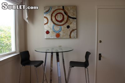 Image 4 furnished Studio bedroom Apartment for rent in Castro, San Francisco