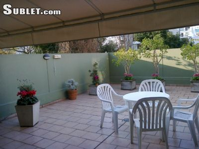 Image 8 furnished Studio bedroom Apartment for rent in Belgrano, Buenos Aires City
