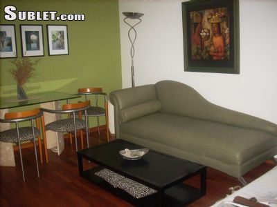 Image 9 furnished Studio bedroom Apartment for rent in Belgrano, Buenos Aires City