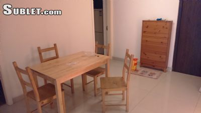 Image 3 furnished 2 bedroom Apartment for rent in Jinjiang, Chengdu