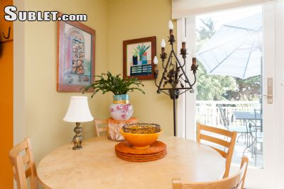 Image 9 furnished 2 bedroom Apartment for rent in Potrero District, San Francisco