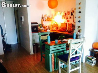 Image 5 furnished Studio bedroom Apartment for rent in Palermo, Buenos Aires City