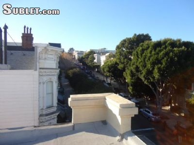 Image 1 unfurnished Studio bedroom Apartment for rent in Mission District, San Francisco