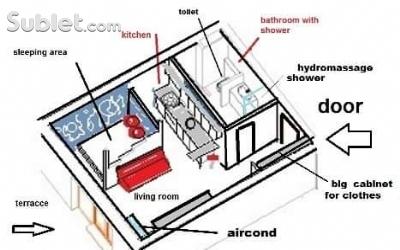 Image 10 furnished Studio bedroom Apartment for rent in Pecs, Baranya