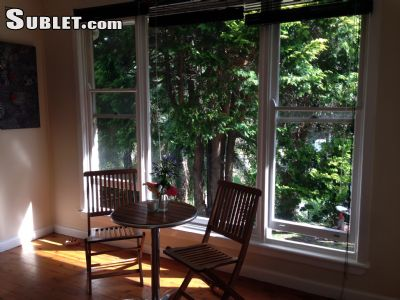 Image 3 Furnished room to rent in Mona Vale, Northern Beaches 1 bedroom House