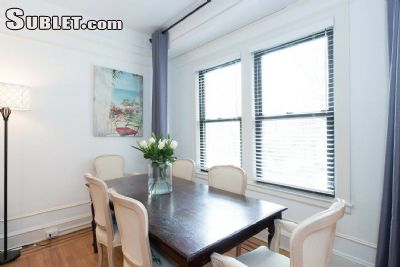 Image 4 either furnished or unfurnished 2 bedroom Apartment for rent in Adams Morgan, DC Metro