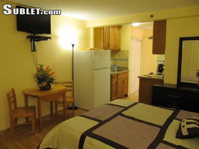 Hawaii Furnished Apartments Sublets And Rooms For Rent